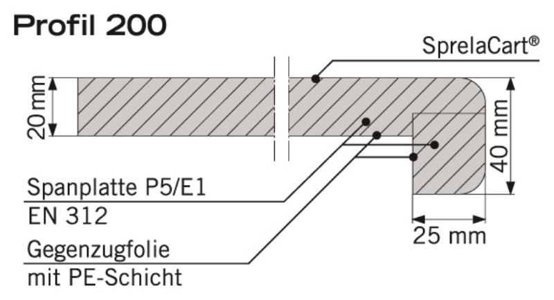 Fensterbank Profil 200